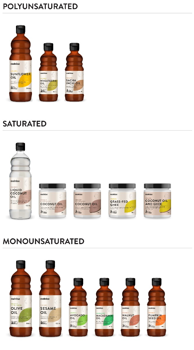 Good Fats & Oils Comparison Chart