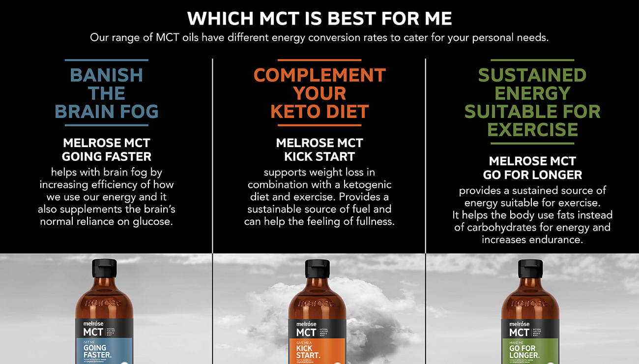 Which MCT for Me?
